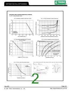 浏览型号SFF2001GS的Datasheet PDF文件第2页