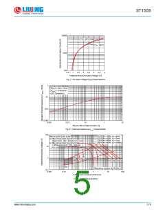 浏览型号ST150S的Datasheet PDF文件第5页