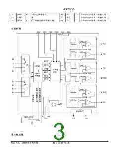 浏览型号AX2358的Datasheet PDF文件第3页